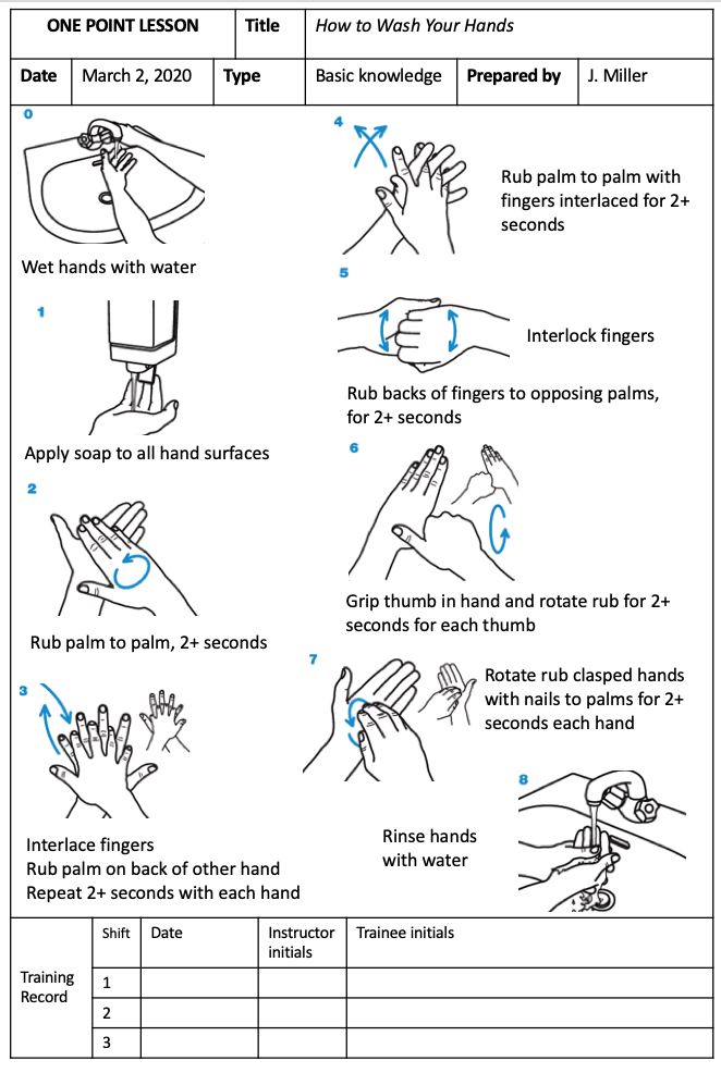 One point lesson hand wash